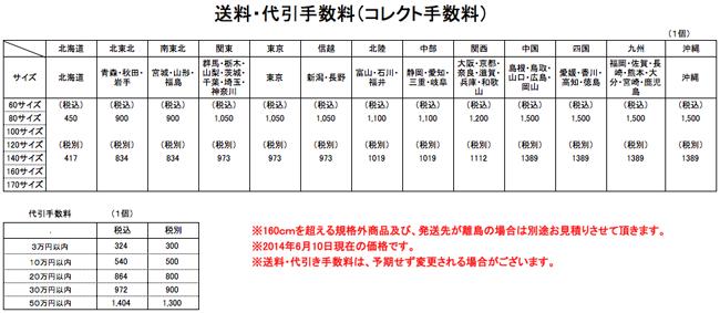 20141113-mail